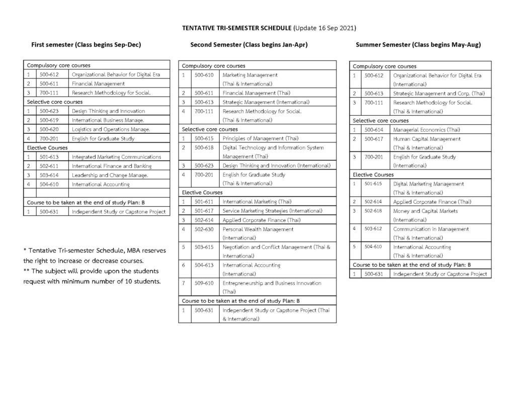 Year Long Semester MBA Schedule